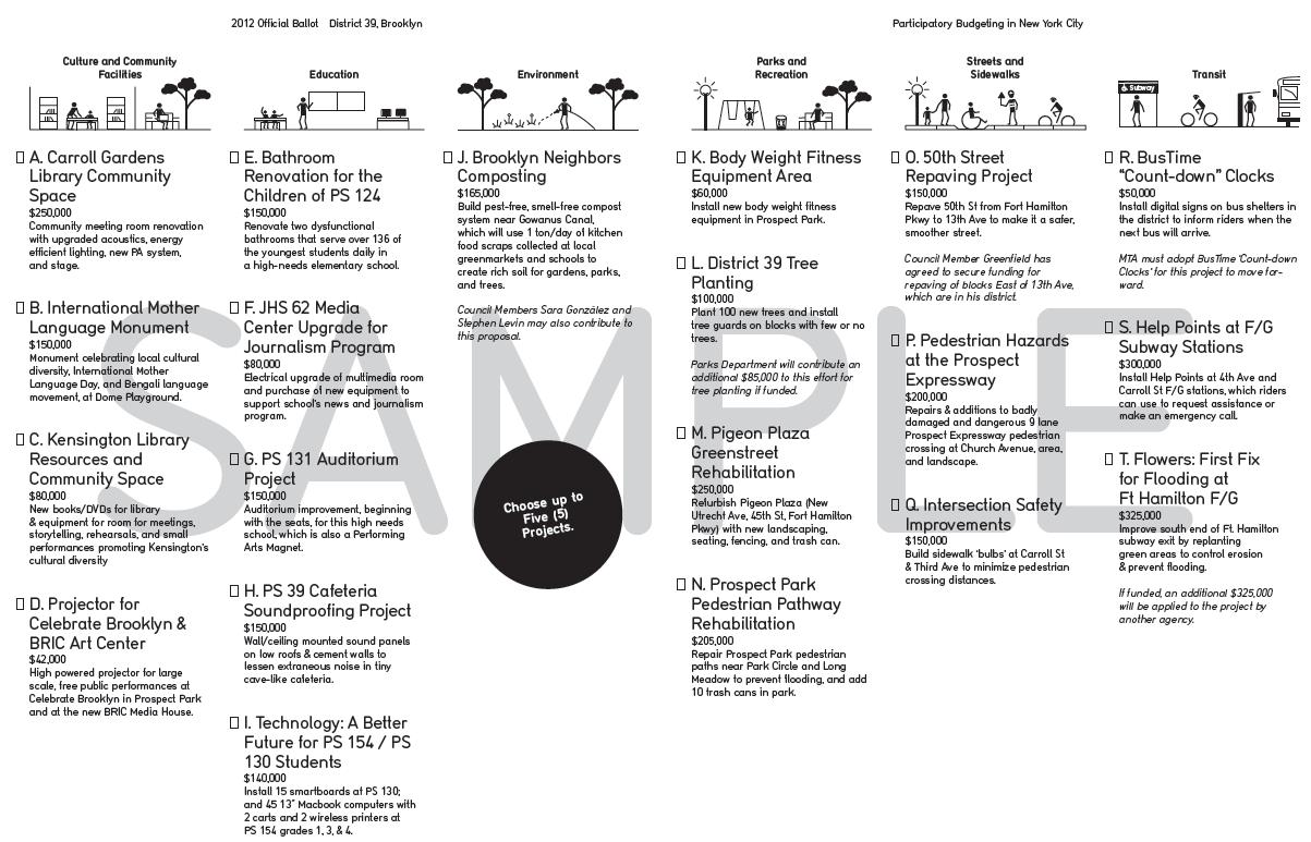 D39 Participatory Budgeting Ballot 2011